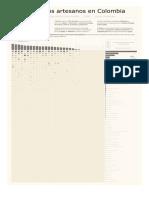 El oficio de los artesanos en Colombia | Visualización de datos