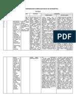 PROGRAMACION CURRICULAR ANUAL DE MATEMÁTICA FORMA.docx