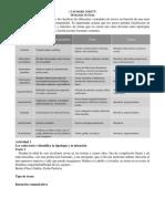 La Tipología Textual Es Un Modo de Clasificar Las Diferentes Variedades de Textos en Función de Una Serie de Características Comunes o Compartidas