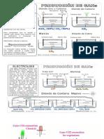 Bio-Energía Del Plasma - Nanomateriales Gans - Ormus