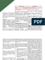 Cuadro-Comparativo.docx
