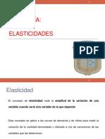 04. Eco. Elasticidadess
