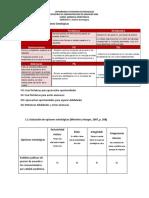 1.Ejercicio Análisis Estratégico
