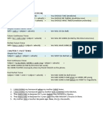 Pola Kalimat (Grammar) Bab 2 3 5.docx