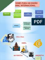 Distribucion Internacional