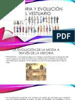 Exposicion Historia de La Moda