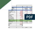 Costos Evaluacion de Proyectos (1) (Version 1).Xlsb