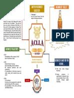 RESUMEN ACLLA-INGLÉS.pdf