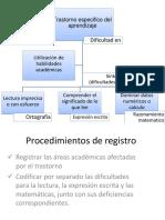 PRESENTACION SOBRE PSICOPATOLOGIAS DEL DESARROLLO