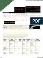 Gems-and-Astrology-Gemstones-Astrology.pdf