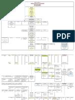 Genealogia Farnese