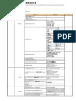 五大手册培训方案.xls