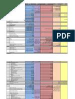 Kupdf.net Comparative Analysis