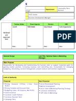 20140322 - Sales Manager Job Desc