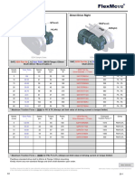 9.80 Gearmotor Selection