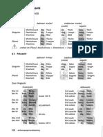 Themen Neu 1 - Grammatik.pdf