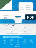 Mercado Pago - Infografia Comisiones