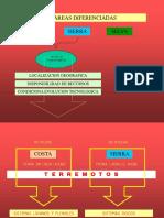 areas diferenciadas.pdf