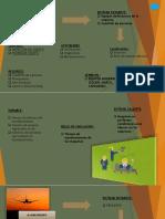 Simulacion y Análisis de Diseño Jhoel
