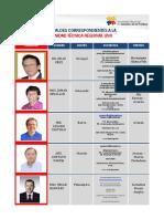 listado alcaldes zona 1