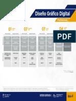 negocio_y_gestion_malla-bimestral_pro_diseno-grafico-digital_0.pdf