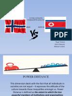Power Distance
