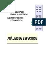 Analisis Espectros Infrarrojo.pdf