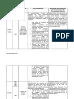 Modelos Para Explicar El Funcionamiento Ejecutivo