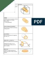 Formes géométriques usuelles