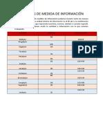 Unidades de Medida de Información - Practica Negros- Gpe. Graniel