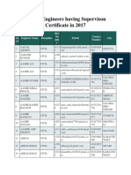 List Of Engineers having Supervison Certificate in 2017.docx