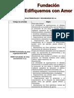 Código de actividad.docx