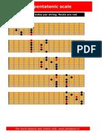 Pentatonic-scales.pdf