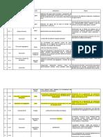 Identificacion de Efectos y Deficiencia y Monitoreo Oriental