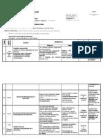 PLANO de AULAS 12 B1' B2C(90')- Principio Fundamental de Contagem e Factorial 04-04-2019