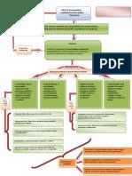 194297147-Mapa-conceptual-de-las-caracteristicas-cualitativas-de-los-estados-financieros.pdf