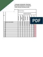 Tabla Evaluación de Competencias Genéricas AEP2