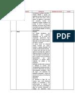 ARTEFACTOS DEL HOGAR Y ELECTRODOMESTICOS 10-3.docx