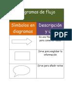 Diagramas de fluj1.pdf