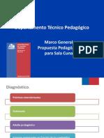 PPT ORIENTACIONES PRIMER CICLO 2017 - copia.pptx