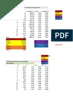 iteraciones_Revisado estadística