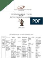 Linea de Investigaciòn y Matriz de Consistencia Logica.docx