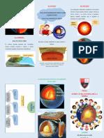 Triptico Sobre La Extructura Interna de La Tierra