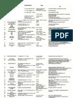 Data mahal (List sponsorship 2019).doc
