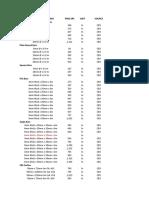 212820962-Price-List.pdf