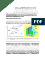 SUSTANCIAS PURAS.docx
