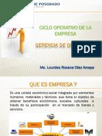 1-Gerencia de Operaciones Ciclo Operativo de La Empresa