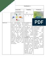 Tabla 1 Química Orgánica.docx