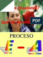 Proceso Enseñanza Aprendizaje