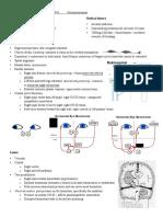 Neuro Clinical Cases Final